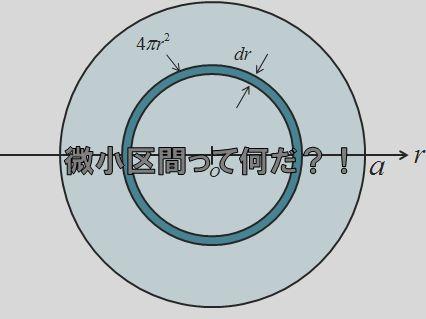 電験 微分 積分 微積分 微小区間